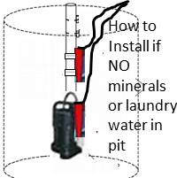 Electronic Switdh HC6000 Installation Plan For No Minerals or Laundry Soap Water in Pit
