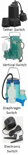 Sump Pump Float Switches at Electronic Sump Pump Switch.PumpsSelection.com